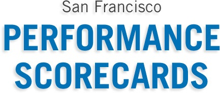 San Francisco Performance Scorecards